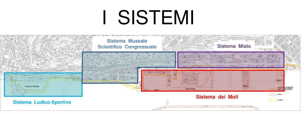 ALL_1_I_SISTEMI